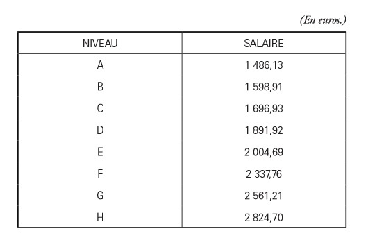salairesetambat2016.jpg